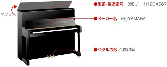 ピアノモデルイメージ